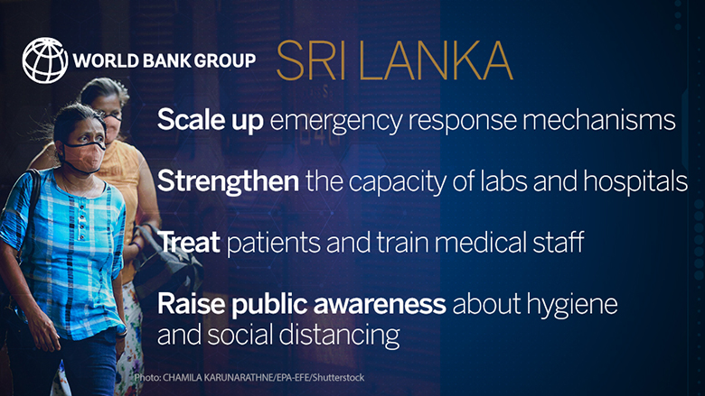 World Bank Fast-Tracks $128 Million COVID-19 Support for Sri Lanka
